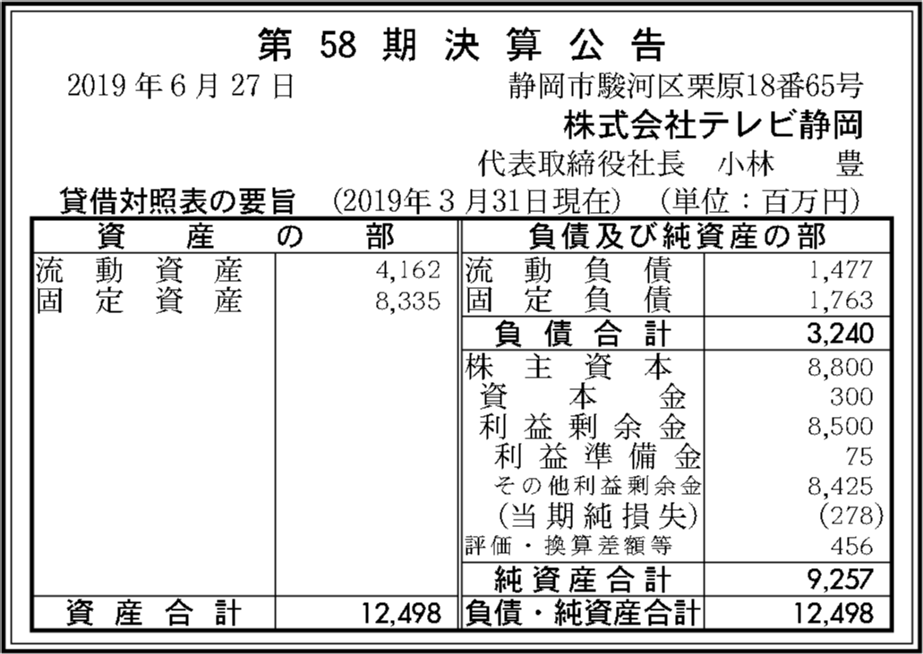 0130 b4f0d1981cf1e60f4ee3955765b943b7b9181883ab0375fd6662dc34552d984f96e2b5d69c8831cbf4355201266cfd23317e2fde8e4ef10360b1be8c2c126b41 07
