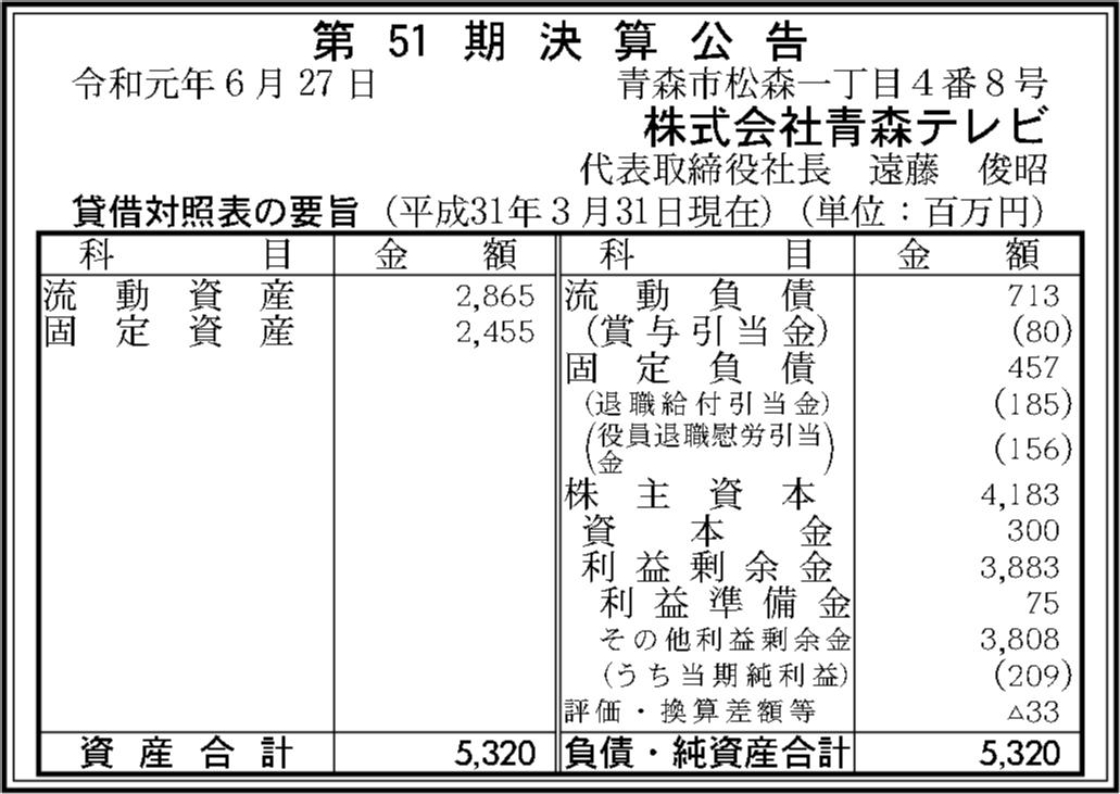 0138 61f1508a08a52e7bc7995caa48a98e78fe77f270ce4183497d8cf36468dacc05c403ad435ec04d4c595c0c0d14e4f57df048154b44a1d455c0374a3991eb58d3 03