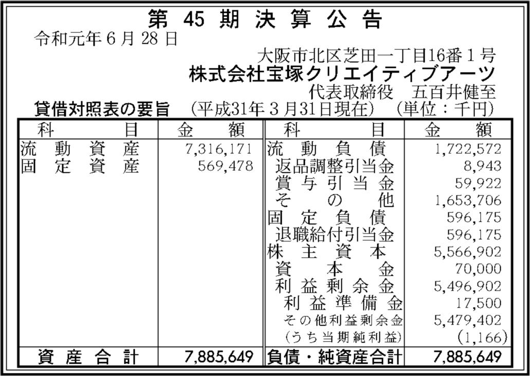0159 92ed30b4d248bfb5230cb2042020111953fd79a739f04c722000dc732f69078b5e5436ae8134247f75c579fea5a9233f9fbf3e74ea0630748bb5dcdda844d3ed 07