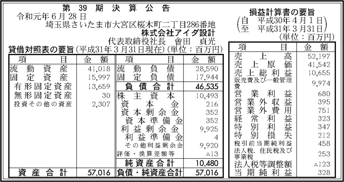 0170 e8f9d8b90383c3fa8486d1fdb1da7f8840df8d0e678f15c62726547924d186648b9f192948f0f60e83405bf3b24ec8151de647ca1c1d41b3ec78c73942bf78e8 03