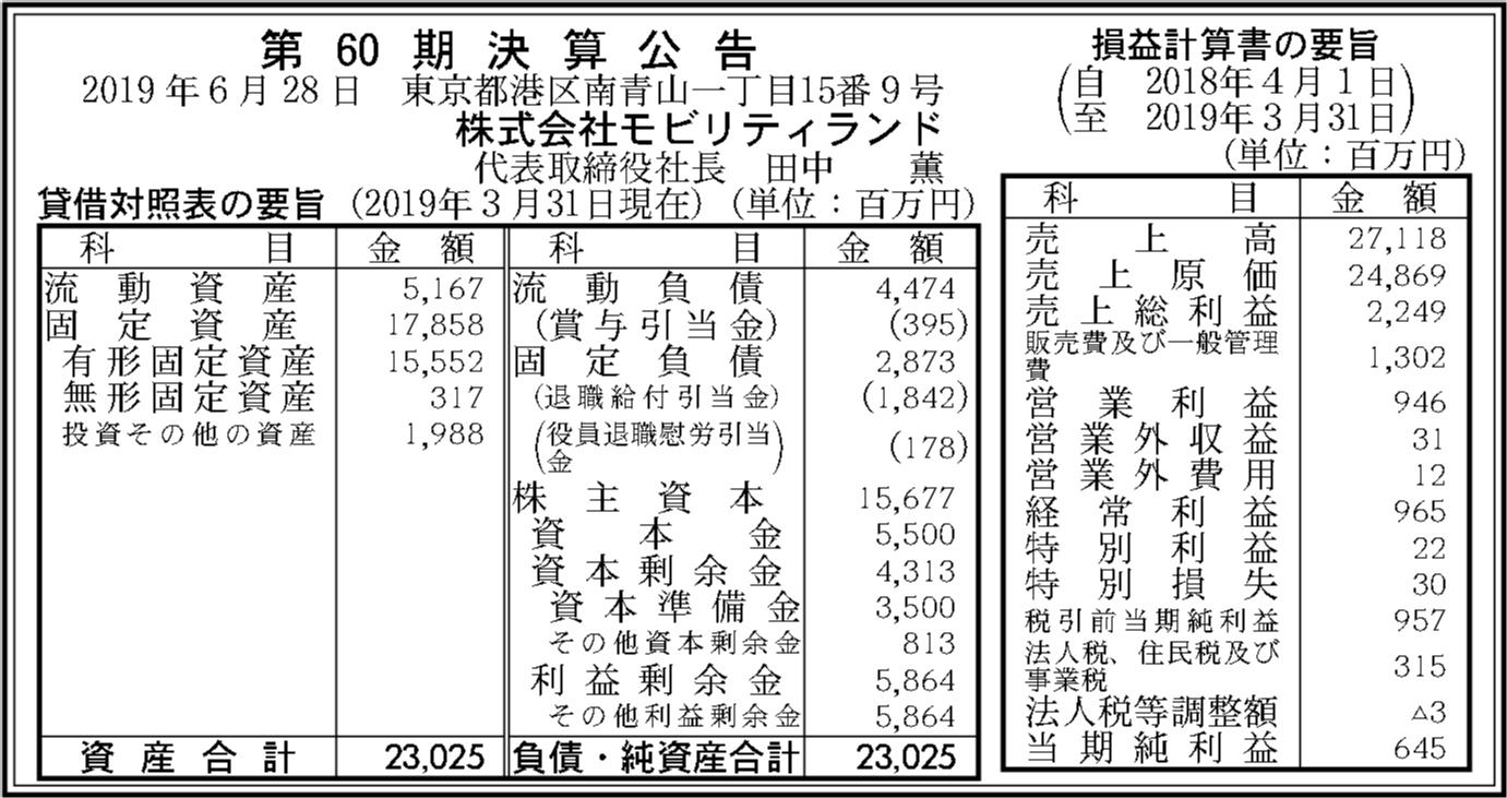 0171 dcd7dc6671117a596b4adf586adcd2c0197285c1984d49e9e90b78f9b560db357de5c03c04facf4300b6742eb2f21af4d50c4a128e0314406023f551ffbffc0d 06