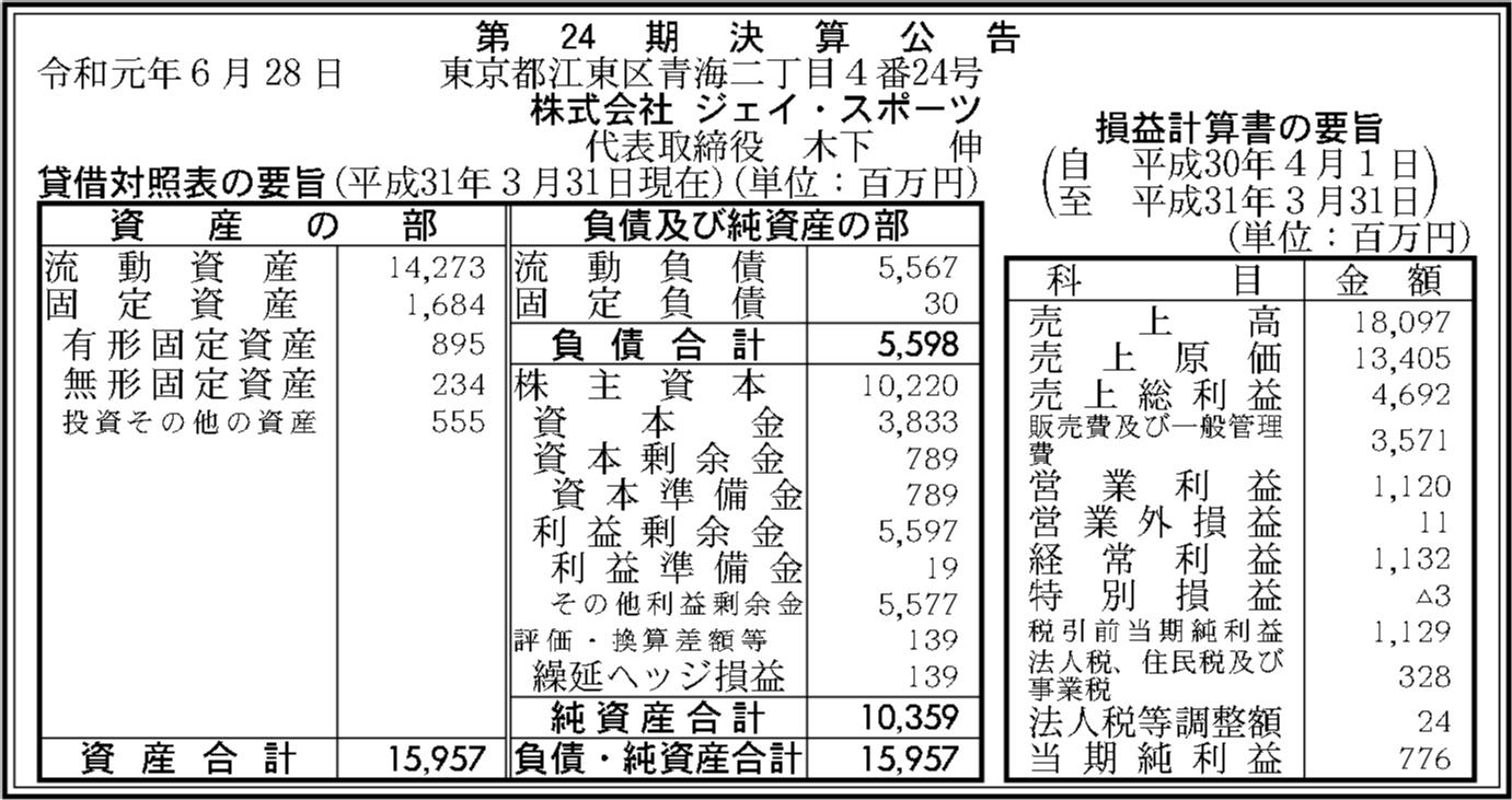 0179 d0e5f5d84c3e14ccd74f5550201636848904970c86687df3d7c067e976ed7bac21b16b1330b3da11e280d3e6cdab472b7d7f78bc33aaf8d7b70c63f9ad72368d 02