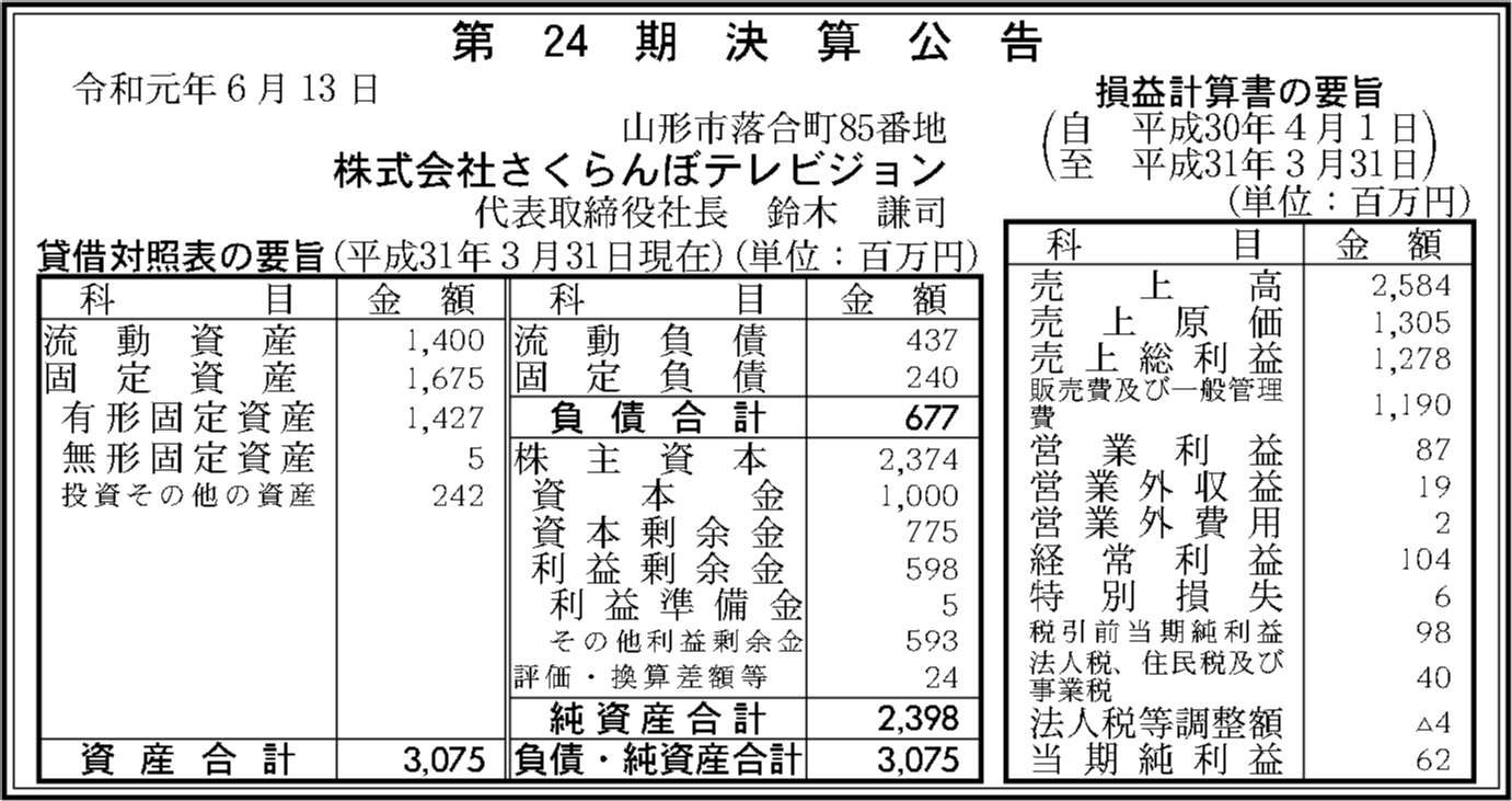 0182 dcd851702066b3ae0811d7dc38ddd5611558c85cf05f18f17d0a87cbad462b651f3a6fdd682b1f09214b99394965be3d33599d0cc817b34e30acd6973a01b9e2 01