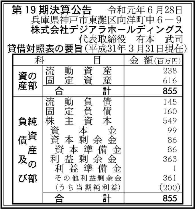 0194 05ed170648297957f508e834405f0622f8d19a84689c5eba47fe0491291a24abc5a938279b392c17ee4a3fb4ec3ac9e65806f62a770196150f1a35bb9d635f43 08
