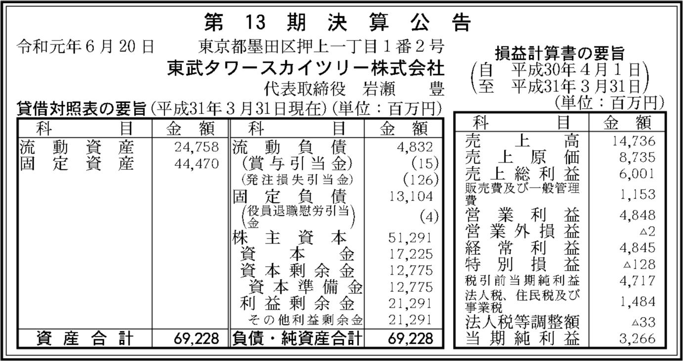0202 811586bd5280ab1f3f4d41d07ba8a6d430c8531aebce40eac1624f3e0628789b239d0eb30d4e9ef4e92cfb5a3f36c354cd930b6e4ebdd454fb8912f4795de5e5 07