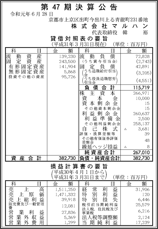 0252 754ec92e62342e5522d91eac0d7ff0b8a24805aa124d0cd5ac962589ffe1063f7c64f0d25e11854c0a139e853f5544fc136a48805218d1f59d580078ea160df6 01