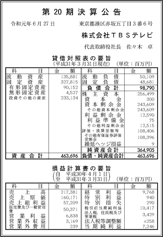 0263 9e6b43932b5c566cc3e1c435f59054038f0eafb56a8789f438b501b8783536dea721632fe3d69212d6440cc8220e6d0d20031e53a4c30a10e2fb8f4cbd9b56bb 04