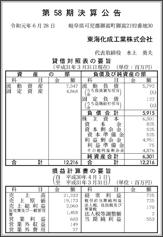 工業 東海 化成