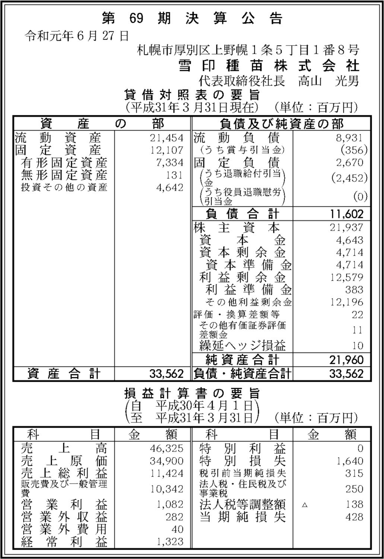 0273 d0da7108e75b4c29e1a6a4426d6665172803c1d142161325949c28bdd5d7e37f3d7180f757d83c79c1efdcc982a525a75533da75c25f5a464b046d29eaea3313 01