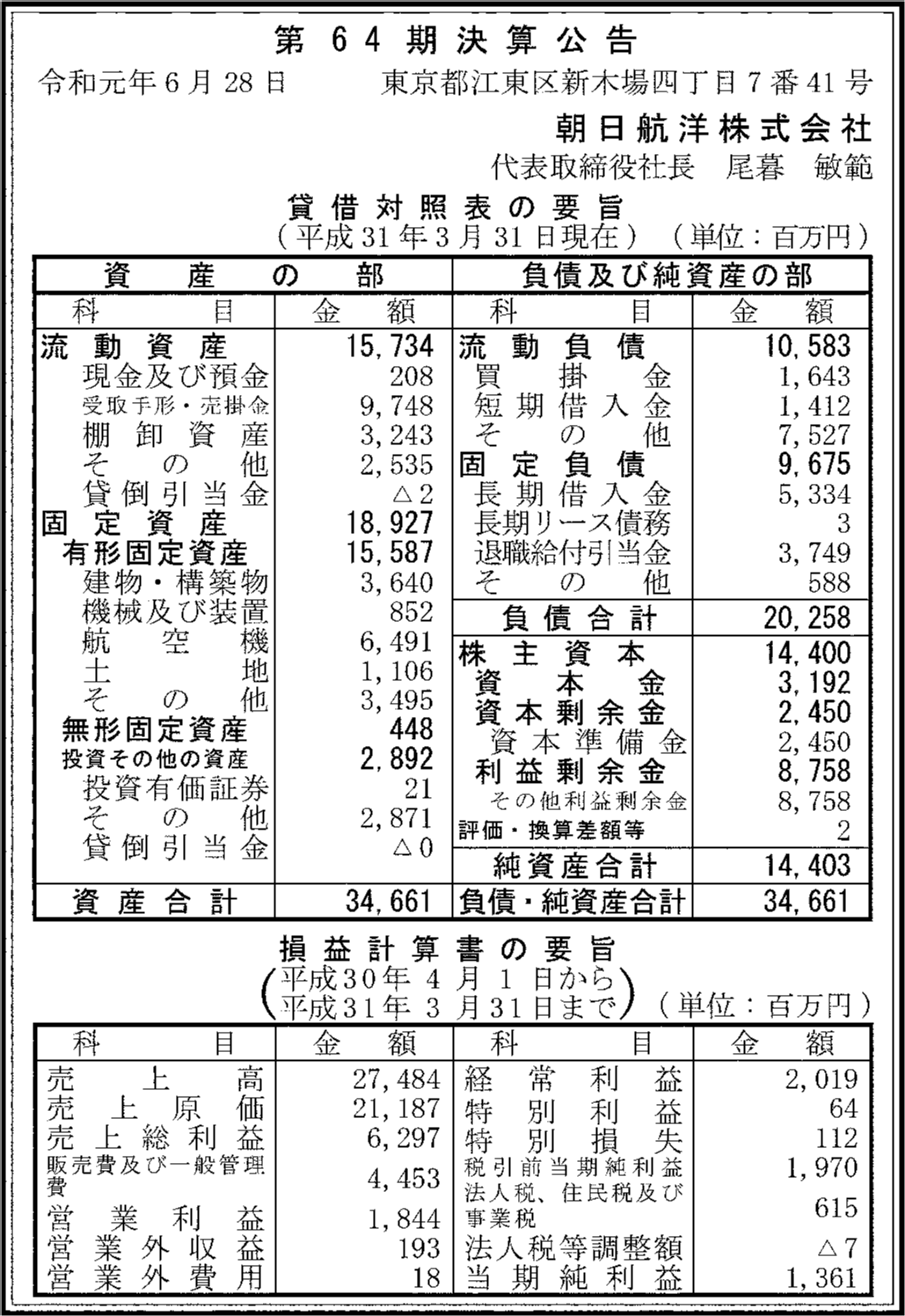 0277 ffdcd964cf54b754d48190f46d431fdf1168f26edd6ece755f2d8eb1c134bcf57d5e81f4c163ab6c88186a3d48796561b2590b296dd3021ab9baeb4c75d15f86 03