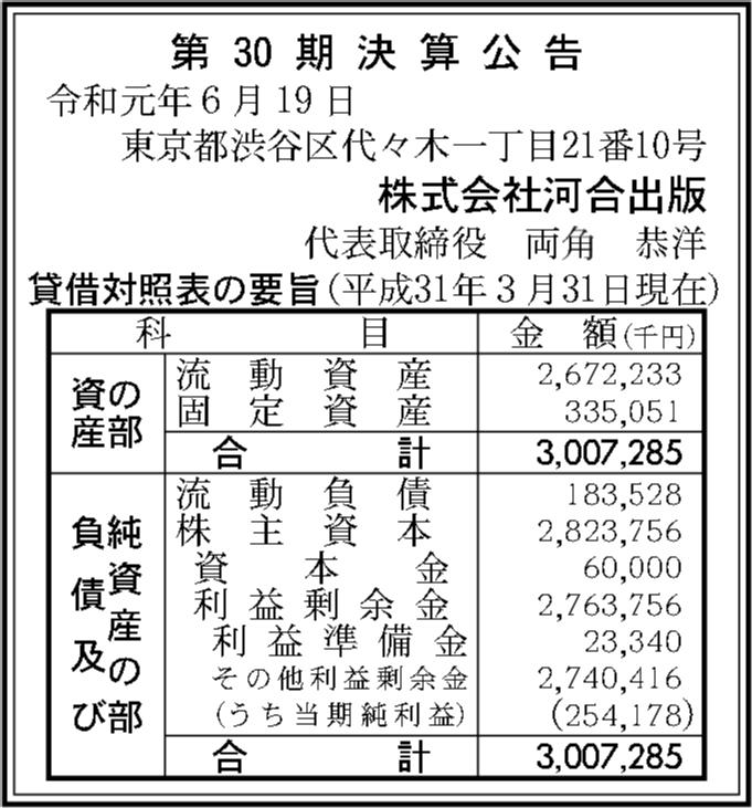 0051 67c3ac04fa0f2594ff88ce4e62ddee939a1f3f8cbac35592b7ec87c687995bb4f0472ed0ccc81a7a4305426b082d39a74c4659b2adb6e6fc79b0d3de465bb057 05