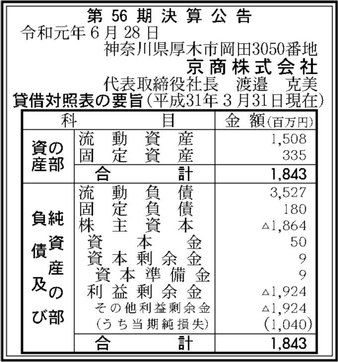 0053 a41f219c235bba711c8c1c59587a1a358f71e2e3b0be8b3325ac7a9b11012731e2ec5a2970b19b871b08088385953778e589be54aed38d9a4e709d00fe56f3aa 06