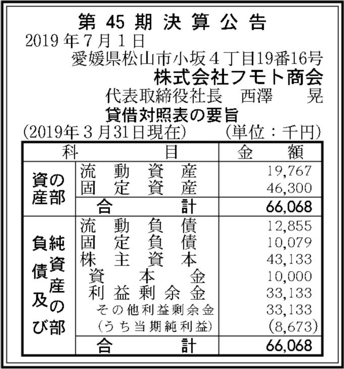 0073 bcc285507a3e9f2125c8f28335e5fb8ffdcd048e1f17a9ff5d1ab6694296a36f422da79b0e36aaf516fe09ae94475e740bb560a5e8819a8f5f597ea27bd550a1 06