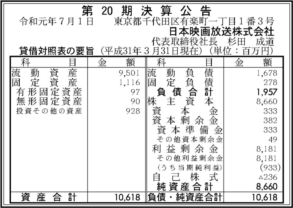 0079 4b7fc412987f83ae2522dcbf03342face4084cc70890eb8bbc5ccf2d59d726eb943ee8d914e0dfd0f98fe517281e041afe4b7b02964b73ffa0b1c66c4a90d6cb 02