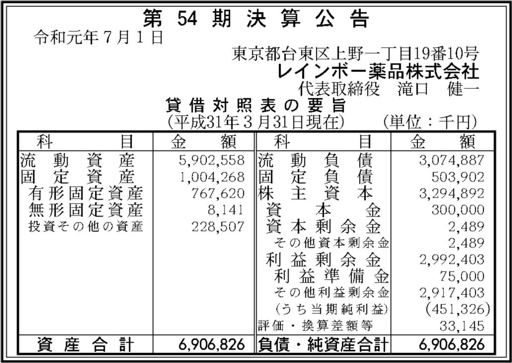0079 4b7fc412987f83ae2522dcbf03342face4084cc70890eb8bbc5ccf2d59d726eb943ee8d914e0dfd0f98fe517281e041afe4b7b02964b73ffa0b1c66c4a90d6cb 08