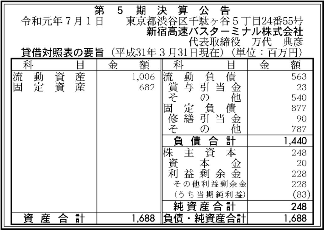 0080 390afee6b4920b9eadddd923f0040d320003b1c347506e6e9a46b1284e1910d128102c4b94f8b33ff5f19e8f109cd530995938f46b258c3f9070e058557ab424 06