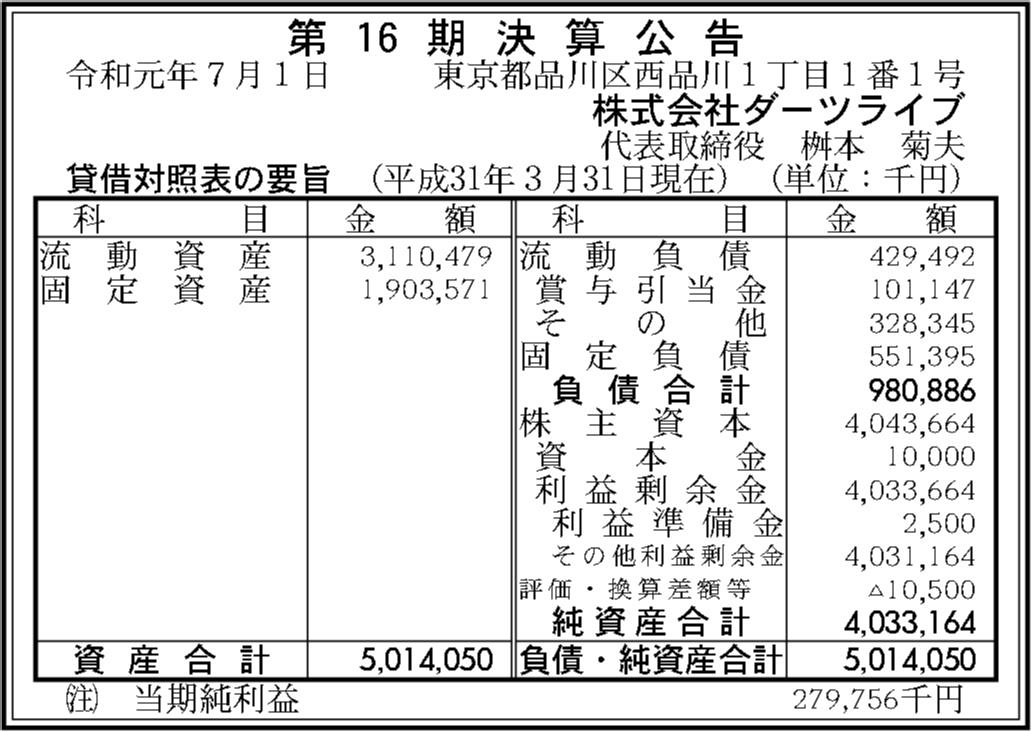0086 c4f9b682eff8f4ba114bd54196ca6da05615a29926ff20b6797c11f3b7cdf62f1096f6d912baa82c00b75b7f9ead5f0fd94b205db64163fcc823e9d88d8c7847 01