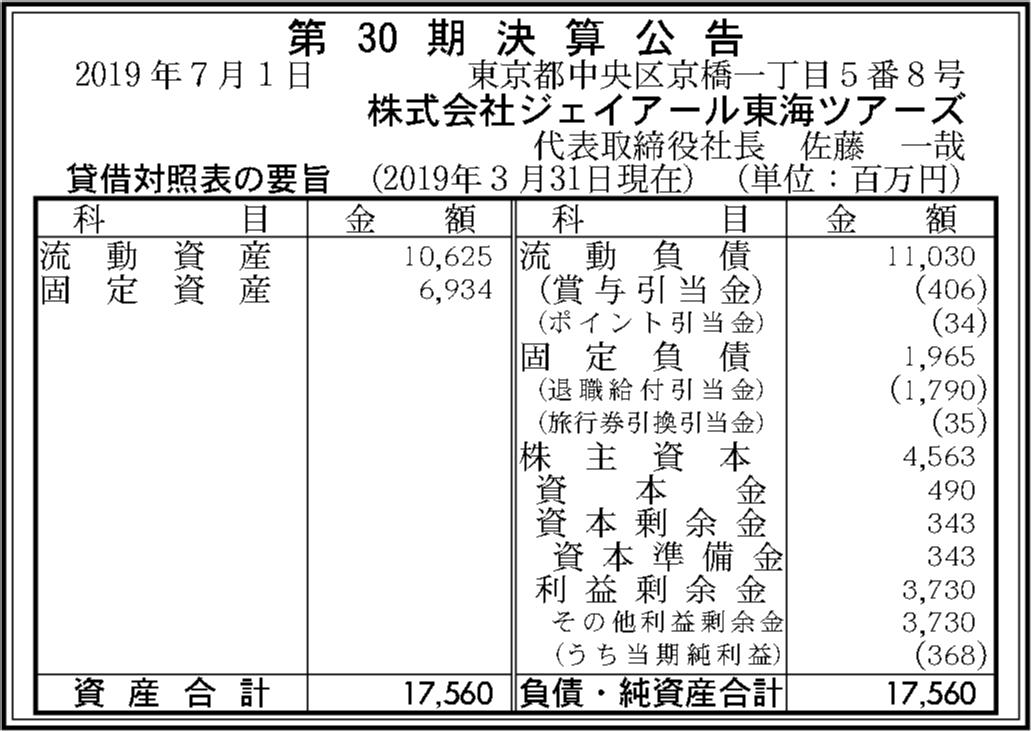 0093 b48ea58a4fdc04b8cca3574fc8ec1d43ac1134354d7000a83a6eb611e0515e1443ff5df53baa95bb28668ebeb552125d5b8bfdd94375cde7532ffebf35672ad6 01