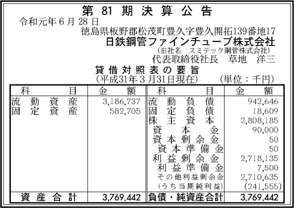 0104 6fd871cf7faaba10510c4bf222a09adb46807fbf347f431ef69fdc49dd5a0e4153f123db51c4a32cc3b58d10e5d7d2dce6eae5c239488684d991c257bb6854e8 01