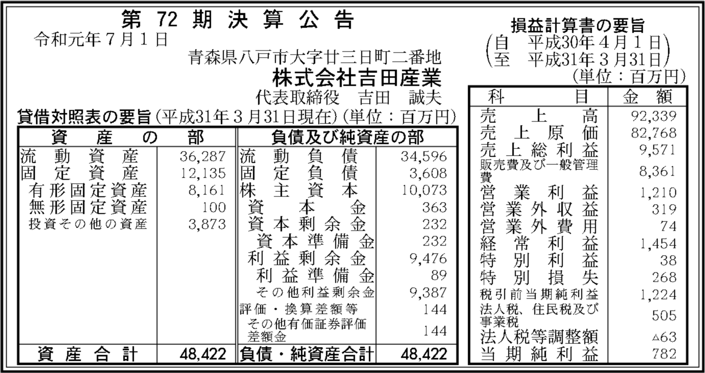 0114 0d4791b382ee0a3a9a24bc7457cfc75613b035a162393a7858e62a880bdea5c0f60e30d0e617b0db505f2e9538e64615a2c3fcb1c83c23bdd4ad2f9add05b0fe 05