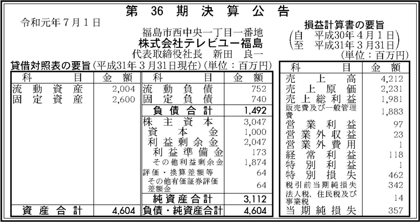 0121 58402eae214bf6b61045fadeabeeda19e4b1861782e7b873fe52304d510811ef03becfb7898907f7f579c4873d0ece7599f03de78bc4ecd2e71f0c7d06486004 04