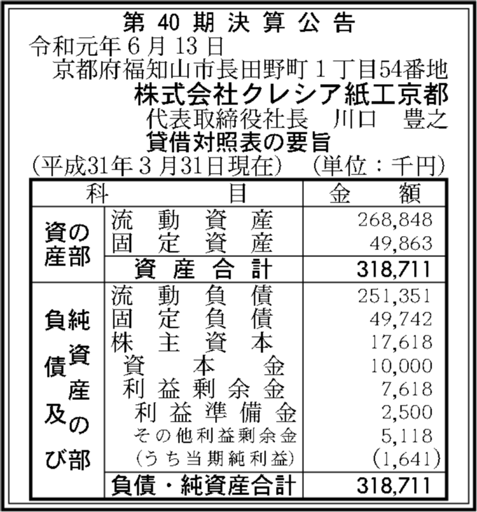 0145 fa29219afa2abebedfaf03030ca6fe246e7b19092251bea5c839a44a2ef57e6038c71a083f3f91ffd7b40b6e4aa6ac92cbac2f04661784bd011134f04584806e 03