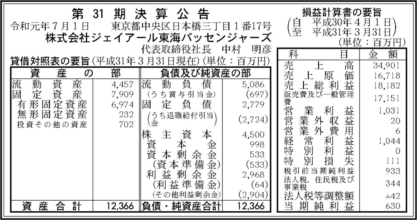0148 6cc98265ad50eed16a4b61a1d765270149b64bee8b22fe274062b35974209f64fc57033582798f0f5528c3b381a66bf8e7582948f848b5eecf6e5613aab1c7dc 03