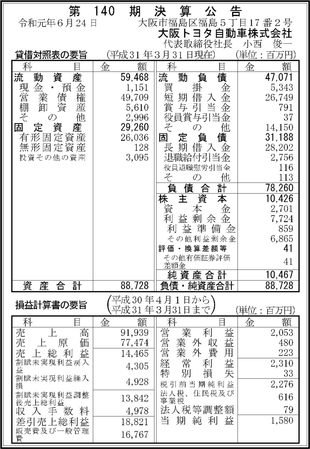 0189 79afaa91ddfa20542d8431b65b4b1630f4ce241199d3ae836cae45b0a1185349310a4785236ad907b046b841ba423849751b3638001162604bcb8a6afd7495a1 04