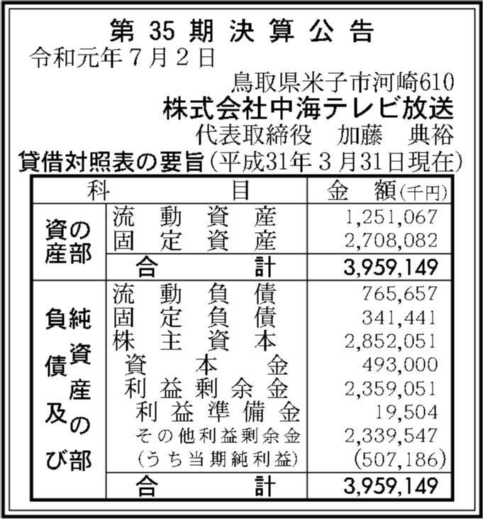0113 0e66350ee4c5526d6116519dc1781d4c889060221f06e0656d42175437104c4c961dd5d1e01dec882b494d52bb8a34c530e61cc4d9a087f2eb8c32f9a0906510 06