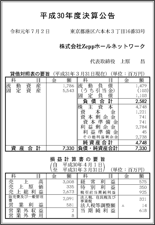 0128 9422f237d63094e8f144a4232a61b11e79b953b0d0685e512830cd9048915fe56604d1ca8af924b903a158babc5b44205b11fa86ac0cd142ecfe4acd1f996d0a 02