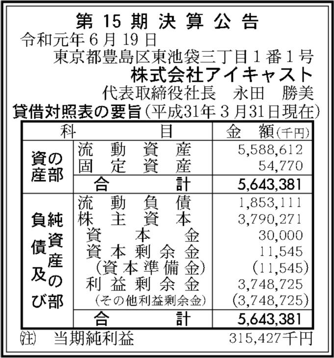 0105 f55a3414f2609aff6ec3186aeae6b837decee69f0ae408c96cc4cf4770d306cda905df388b0c081bc717470a0594b9c5a46325cd102e2f20af65a31f013507c2 06