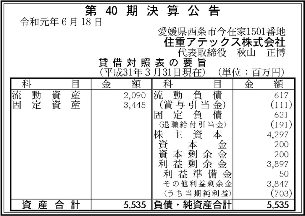 0111 b1178da959a0f5be5b040e50c11c7694cbd559eccba9563ba449d06a23c43a229a15652ccc2a8899f9b2ab3dc8c1acb10541808e4021d5d8155d007a3111a1a8 04