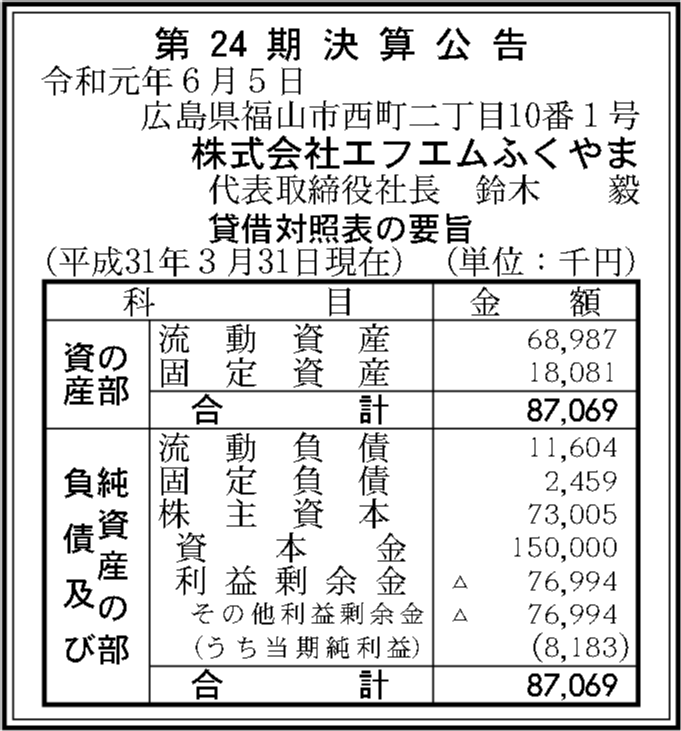 0175 c6453762cbcc875c69e1d646cd57b4dcc3dcf3b52a0cd0afc59af5ddc2a48dd10ab888a78d5805f2b9bf74aee800d662fd3626db5880ae9d0c2d09906d367329 12