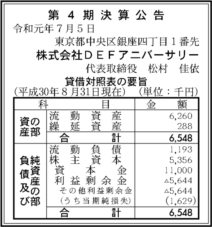 0192 b2b84631d1cc6ac0aa6959f8633d85995c5b2e27c1942540c03884ffa51d7af726d95f6d5878a557cea230964aed6660962a48195547bbaee944f0872b7a63a4 03