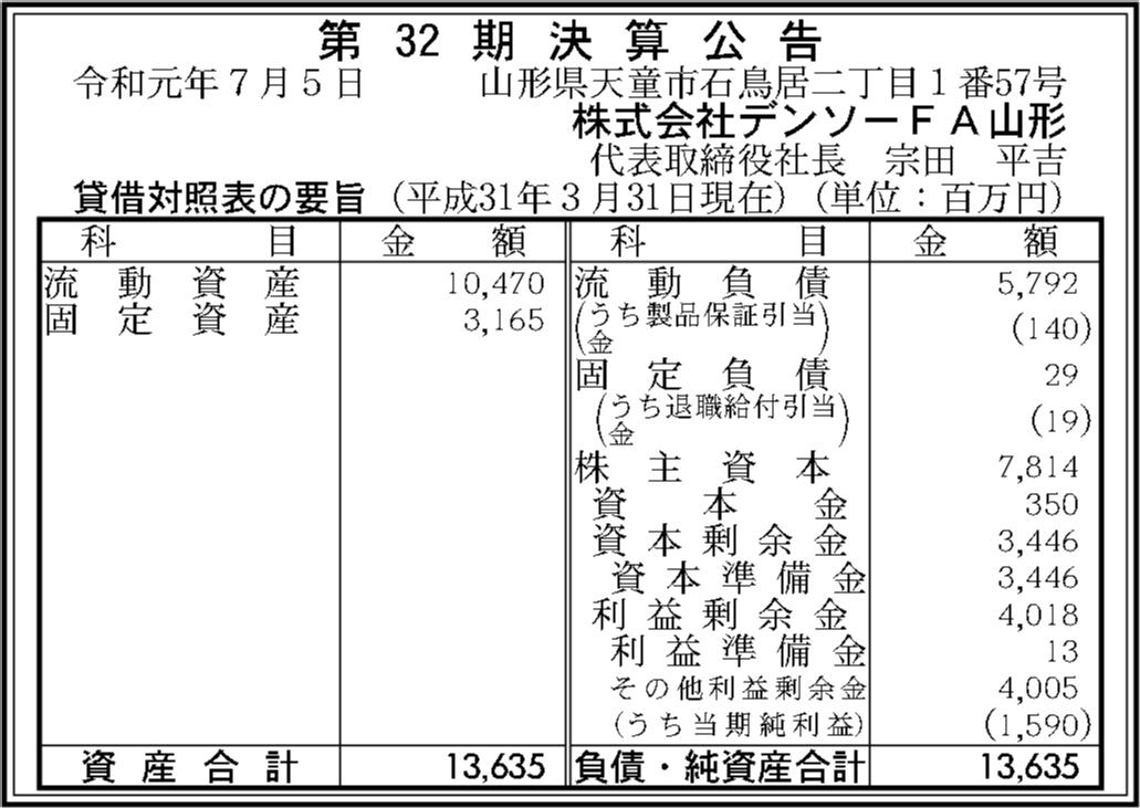 0193 1acd89243fdf1335122b0e9c016194abbdd65ff36896bfa57ec87f6d9fa76a785582956e29641f55e2180c64eef4d51161cce075f155c69c780529d412f0d013 10