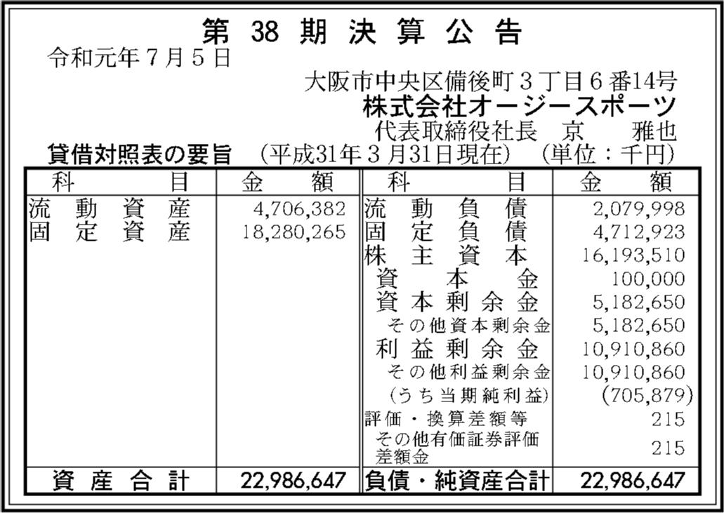 0201 b9f8f6e8f714d3afcc518f79ed74ba09784dd0c37a8f818b7445f5a116435046e1b4eace62ded9bc4c407b54ad99a8450126a95fe9d50cd77fc129afc1fa42a1 04