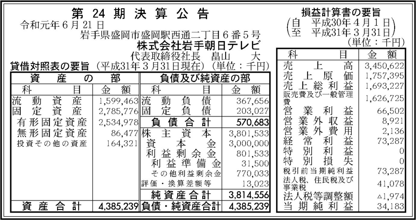 0204 1f0bf102c5c374794a417dc400af81e56d7dfcc0822d1b4a78f3db6e4f3e9d797e157ba126d49a4e6de56f2579067b3d9c501f9ffcab259de4d79b400db7f4e6 07