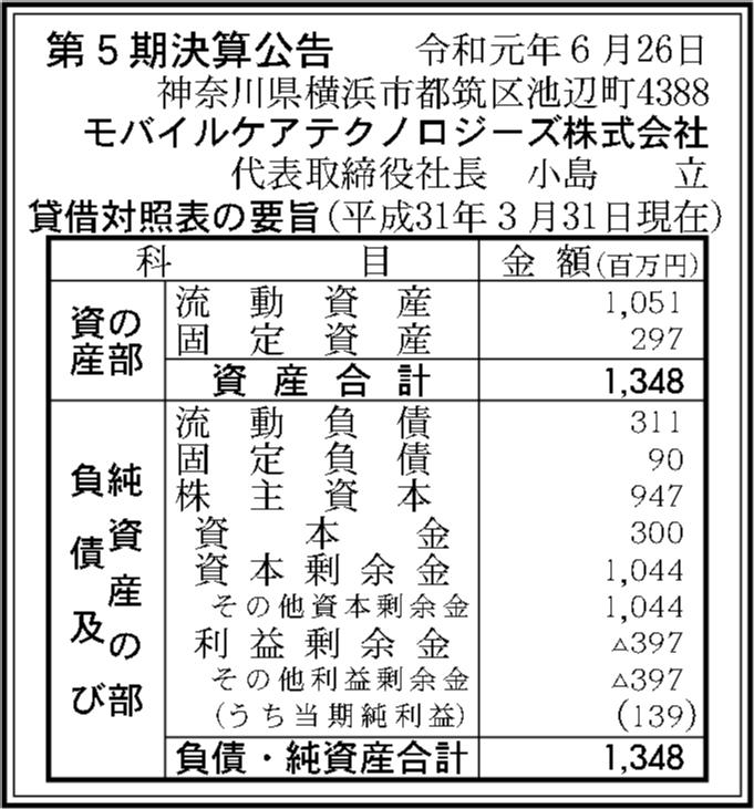 0053 238bebeec3bd8ec69f9ecc1bf336034ccca3afcde6e989f25207a6668e59850ca5133d9fdf0b884bd7815bb8fc619373ab46e2eb14622ab7e0b338780083fd94 01