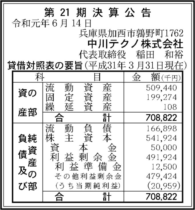 0060 04abac62137d22354ff09f36a0e693410992cbd80da33fe8dc6b4db140391384d8d7d1c10e084ea276cc1c114abecc8d2f415a0d057b754e103655528f8c0a1a 04