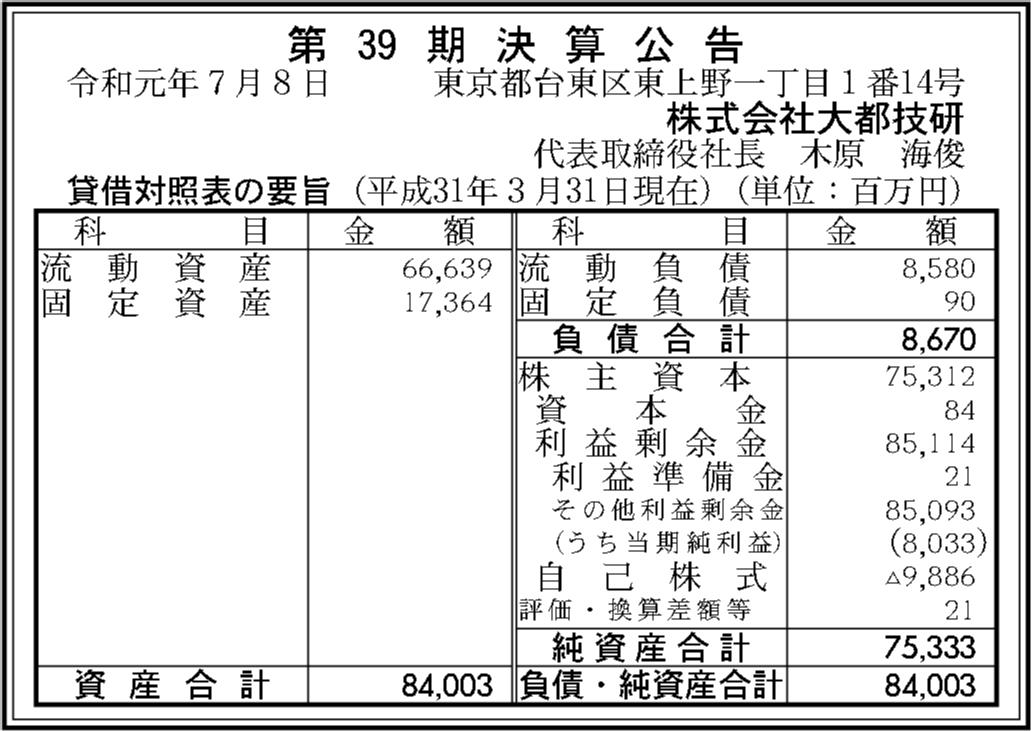 0069 63457b11d33f0d7c1ee57ae1fbcd9403318a24df04076f6ad8cce8f63e6f3a29861b7bd00043d4dcaa3a2152a2e26296ad4c9c80c26219df9ab6a09b8fe8d189 08