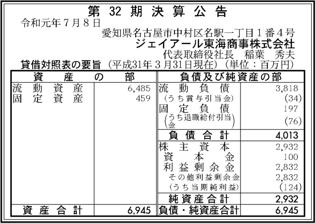 0072 cbb2f412bac76ff167991ab8f648175b550cb8efe7b9ee1da863713529cd0bbc0dbb1bd3b9a37fef96d64e74562beb531d2d475f1b590eafffb83aff828af707 08