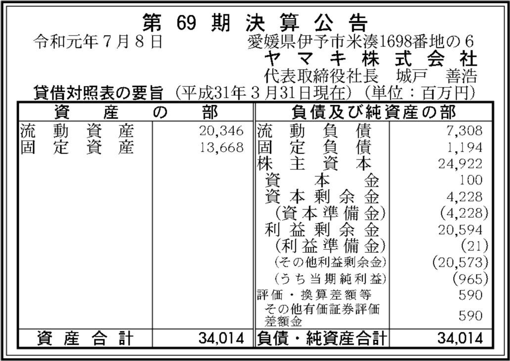 0077 ad04a9992c4a955b821d7de03ac78fd1436428a09a8384d49a2e209091b0002e237bce4fb6be2f2ac07482f72e4489fa29e0ccd95ad364f40ea7692f39d84232 02