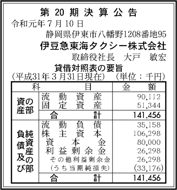 0088 f7a537c6e2d33c31f57aa6e44a87384a027c363379316d313a659068ec15982a52040b098b27a0679885ae26989ddbc492c5f6178a40eea8ef5f45e27a4fdc03 05
