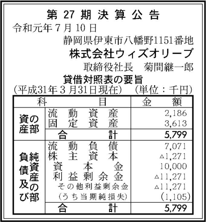 0088 f7a537c6e2d33c31f57aa6e44a87384a027c363379316d313a659068ec15982a52040b098b27a0679885ae26989ddbc492c5f6178a40eea8ef5f45e27a4fdc03 07