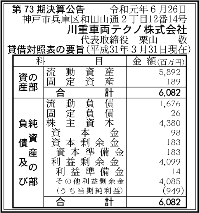 0090 c6c8d24352caf09e4f1d881b2215b7571f73a39ac3af1093954a91a3dcd40bbb60dc4cad0bef9ddea859ed8bc7f2dd93f13461be4d082f92d2cbb758e4d5d0bd 06