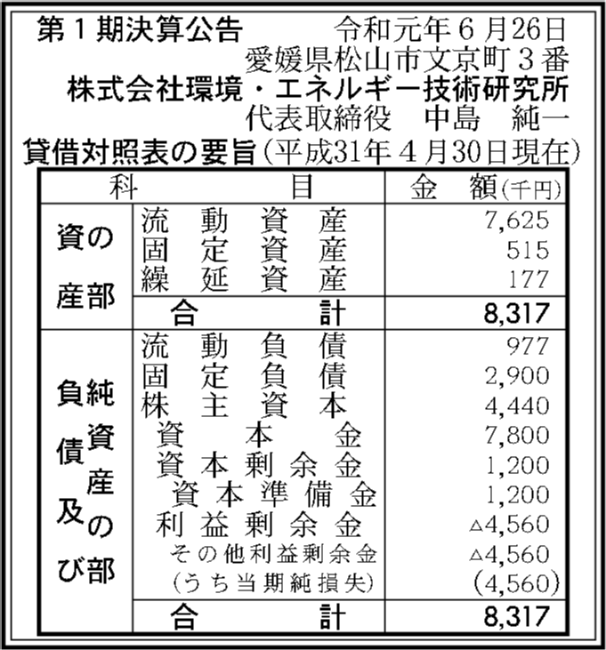 0090 c6c8d24352caf09e4f1d881b2215b7571f73a39ac3af1093954a91a3dcd40bbb60dc4cad0bef9ddea859ed8bc7f2dd93f13461be4d082f92d2cbb758e4d5d0bd 07