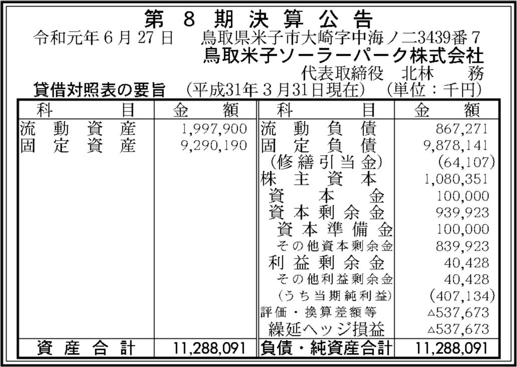 0094 9ec5839b8cd3af3e4063e0a1687cb72f1883d851c8bcff670ffae52a7e900119d48e3342ccabb3baa519265505669a8c506f3ac4520d10dc71b35d84b03261cc 01