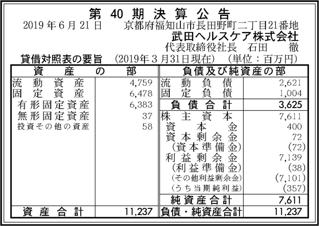 0097 86d418472ec037bd364420e396876f80d798898b4662cfbcc70e8eae5a961fb4430378b50929d4fcd04744bee6765467e35ce04c555f601669a18851d1c2e4ce 03