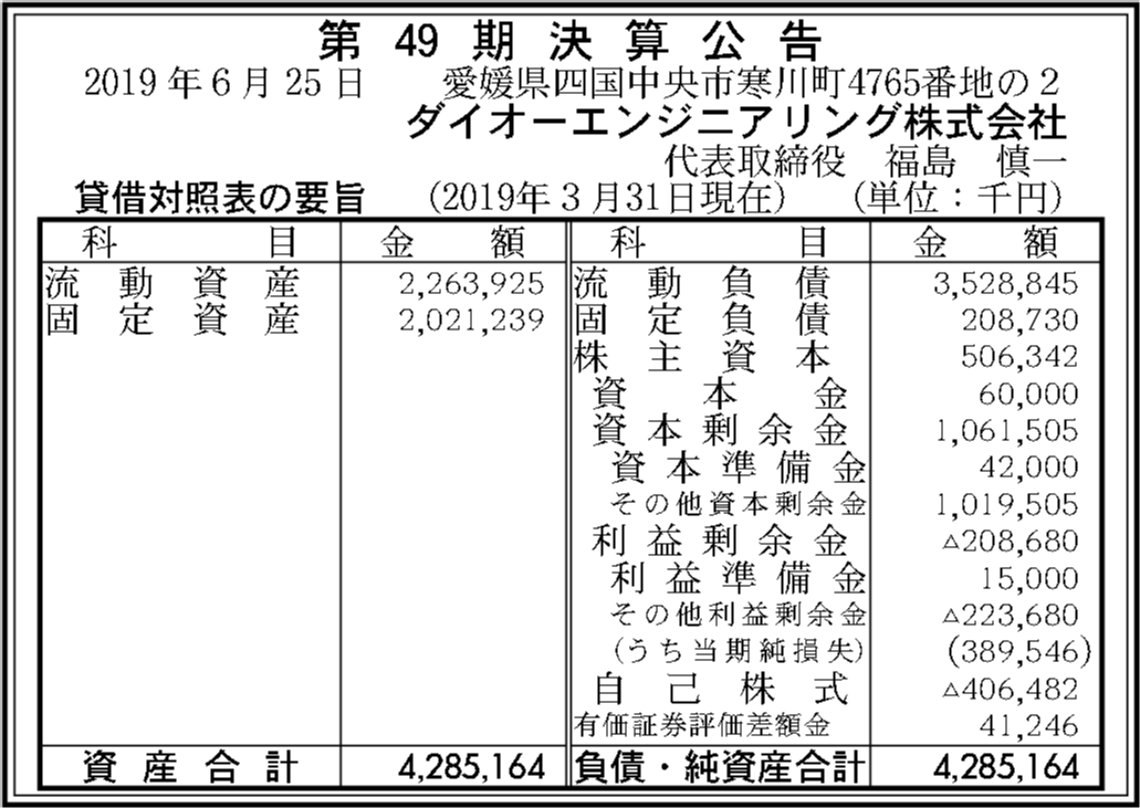 0104 d608f092e4ec37ac862b936fcc25831ed8af9aa44ff8dc8a09fec4a3f5de85dd59715e0848c9be9171541cb6aeaf7e6b6a4e5c7953d6edca4616b4b424e954d3 06