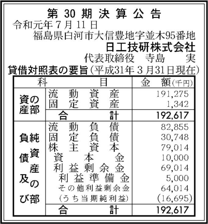 0119 ecfa1db10c8dd9651e7e4e95474e84b042b0456164a097305ba524b26bd0579c8a821c4e5b8593b0cf605ea5927d7ac47d7eadb755fa7c661c2c4a4a6935e6db 10